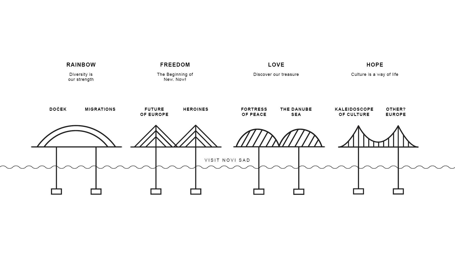 mostovi_ilustracija_eng